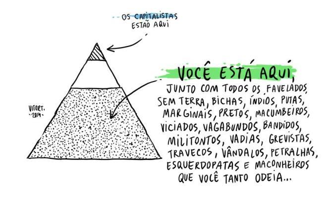 pirâmide-ecológica